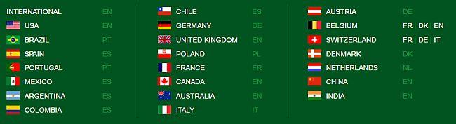 Greenpanthera - międzynarodowy portal zarobkowy