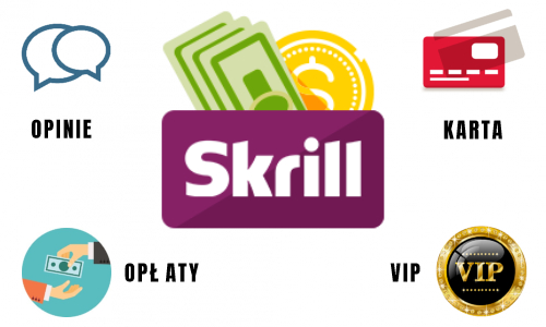 Skrill - opinie - opłaty - karta